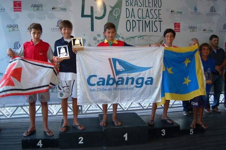 Categoria juvenil masculino
