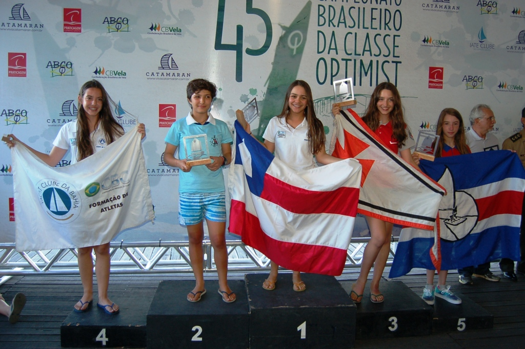 Categoria juvenil feminino